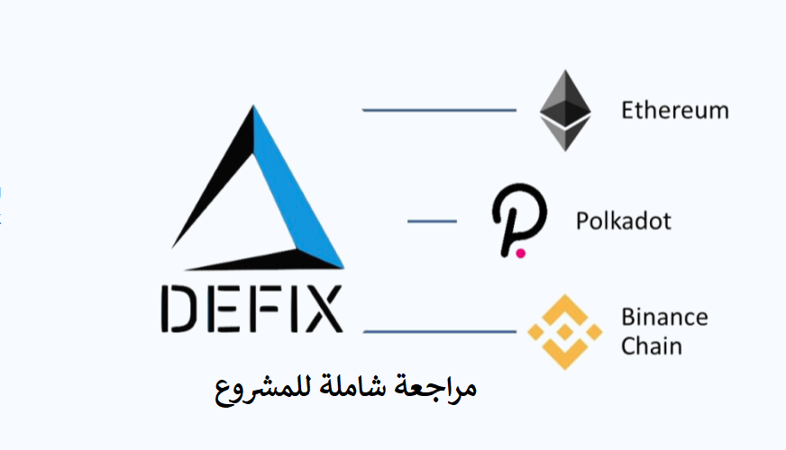 شبكة Defix .. منصة التمويل اللامركزي المبتكرة الشاملة الانكماشية!