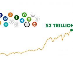لأول مرة منذ مايو ... القيمة السوقية للعملات الرقمية تعود إلى ٢ تريليون دولار